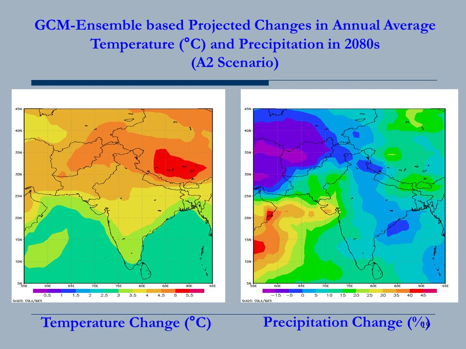 19 GCM-Ensemble based Projected Changes in Annual Average Temperature (°C) and Precipitation in 2080s (A2 Scenario) Precipitation Change (%)Temperatur
