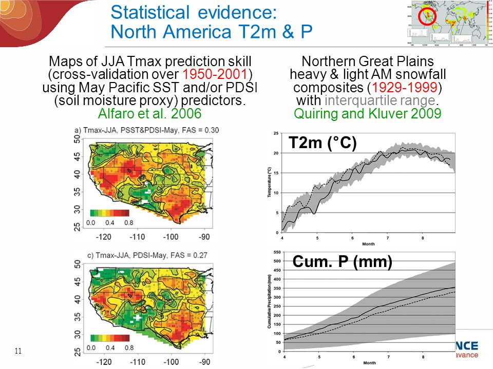 11 Statistical evidence: North America T2m & P Maps of JJA Tmax prediction skill (cross-validation over 1950-2001) using May Pacific SST and/or PDSI (