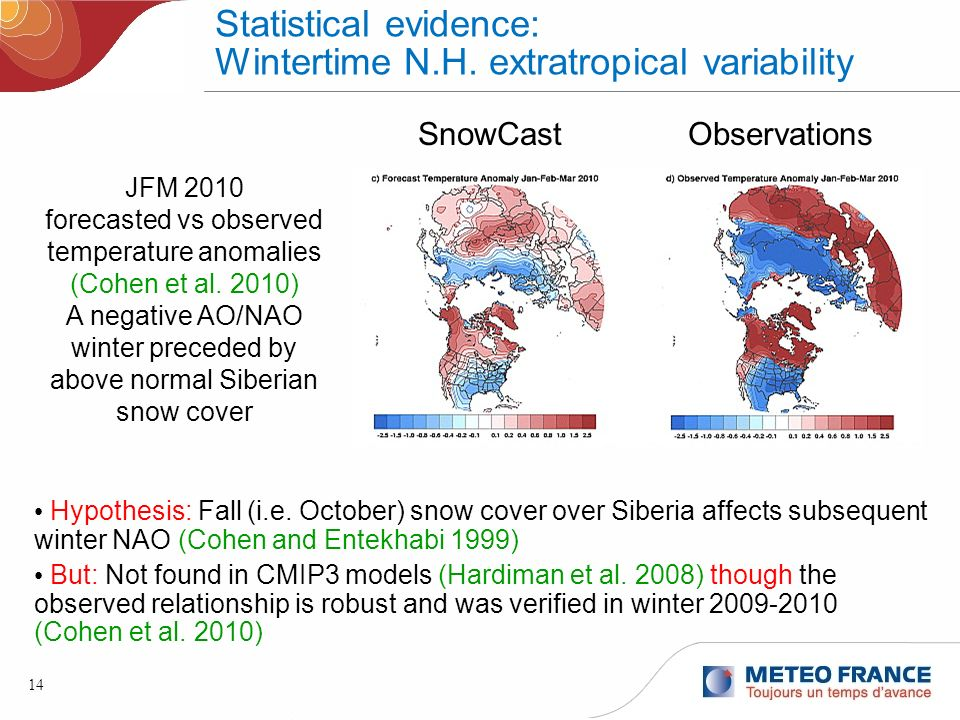 14 Statistical evidence: Wintertime N.H. extratropical variability Hypothesis: Fall (i.e. October) snow cover over Siberia affects subsequent winter N