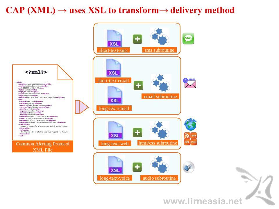 www.lirneasia.net CAP (XML) uses XSL to transform delivery method