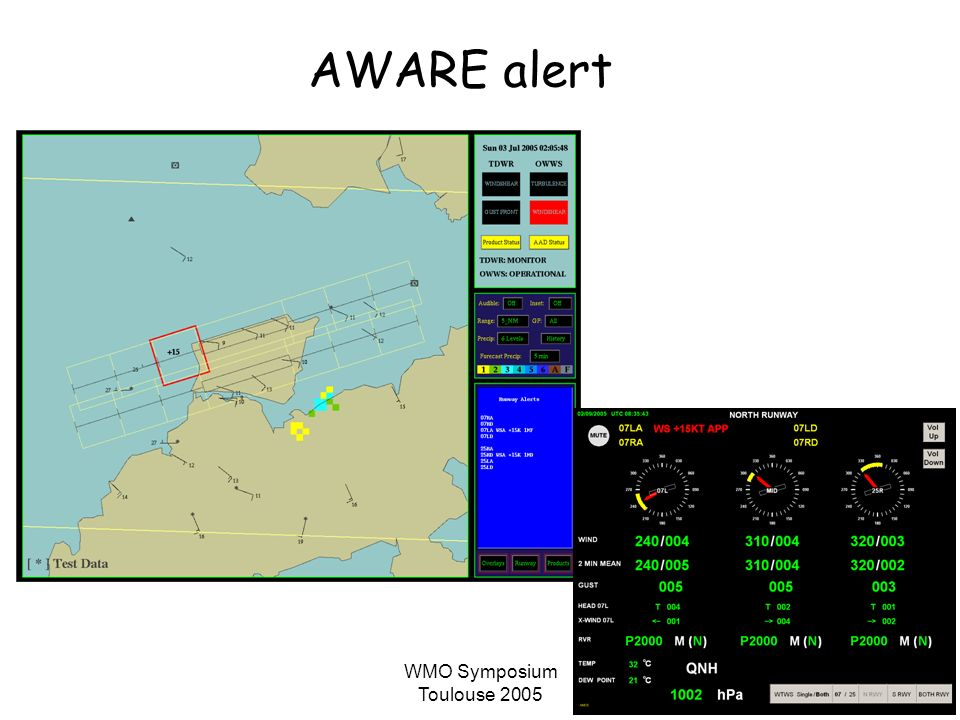 WMO Symposium Toulouse 2005 AWARE alert