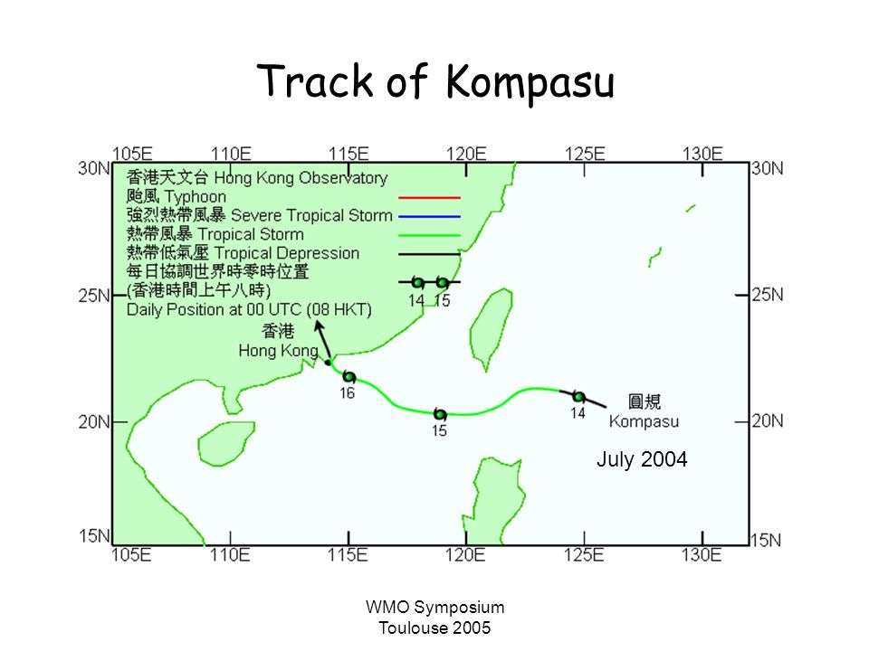 WMO Symposium Toulouse 2005 Track of Kompasu July 2004