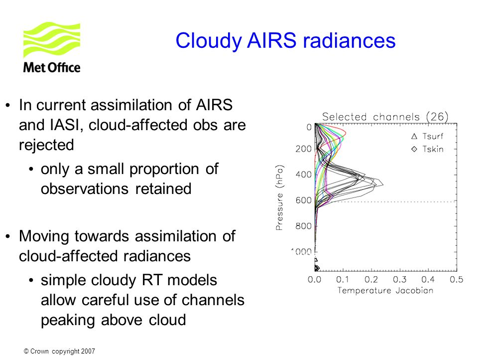 © Crown copyright 2007 Cloudy AIRS radiances In current assimilation of AIRS and IASI, cloud-affected obs are rejected only a small proportion of obse