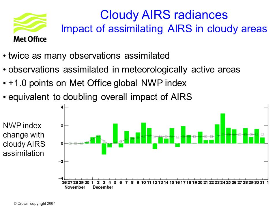 © Crown copyright 2007 Cloudy AIRS radiances Impact of assimilating AIRS in cloudy areas twice as many observations assimilated observations assimilat