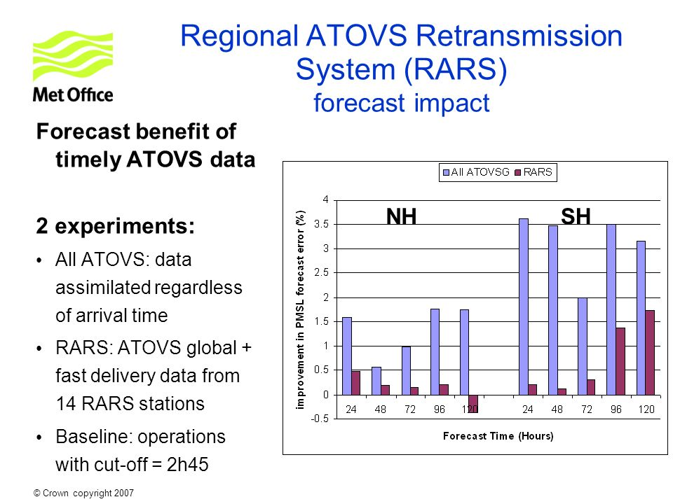 © Crown copyright 2007 Regional ATOVS Retransmission System (RARS) forecast impact Forecast benefit of timely ATOVS data 2 experiments: All ATOVS: dat