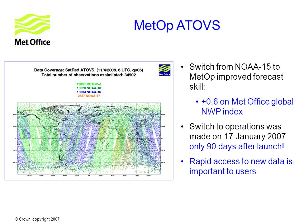 © Crown copyright 2007 MetOp ATOVS Switch from NOAA-15 to MetOp improved forecast skill: +0.6 on Met Office global NWP index Switch to operations was