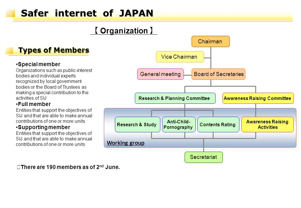 10 Safer Internet of JAPAN What is Safer Internet of JAPAN .