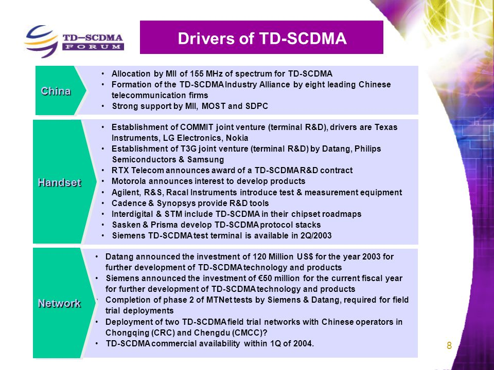 19 1.TD-SCDMA Technology Features and Development 2.