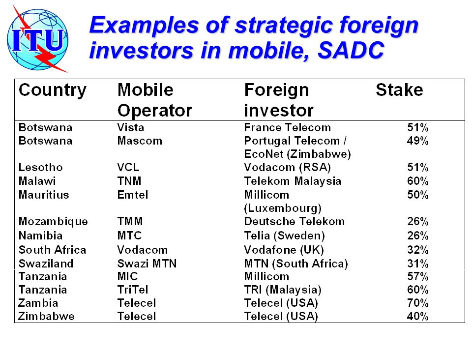 Examples of strategic foreign investors in mobile, SADC