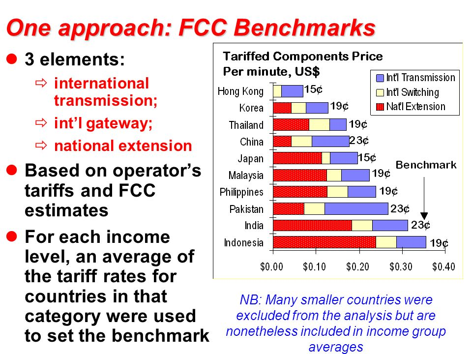 One approach: FCC Benchmarks 3 elements: international transmission; intl gateway; national extension Based on operators tariffs and FCC estimates For