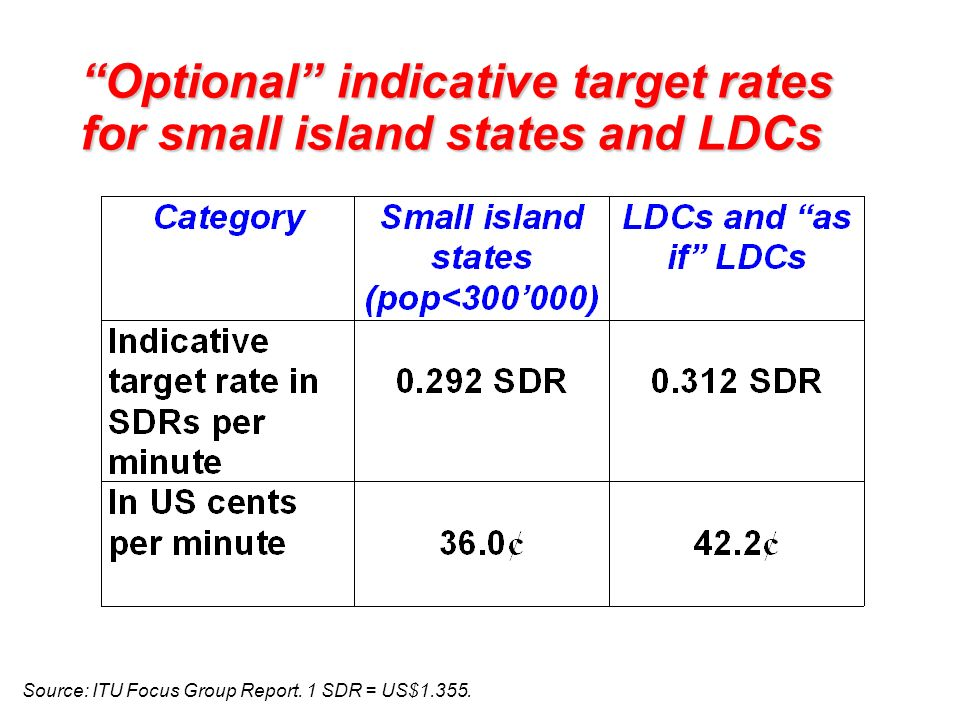 Optional indicative target rates for small island states and LDCs Source: ITU Focus Group Report. 1 SDR = US$1.355.