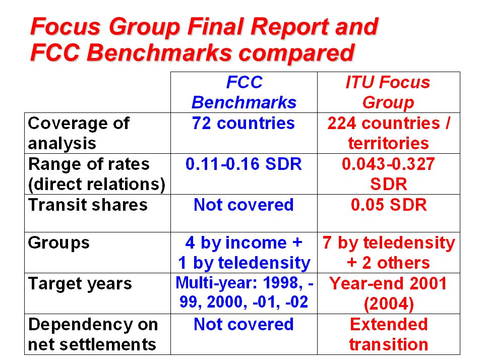 Focus Group Final Report and FCC Benchmarks compared