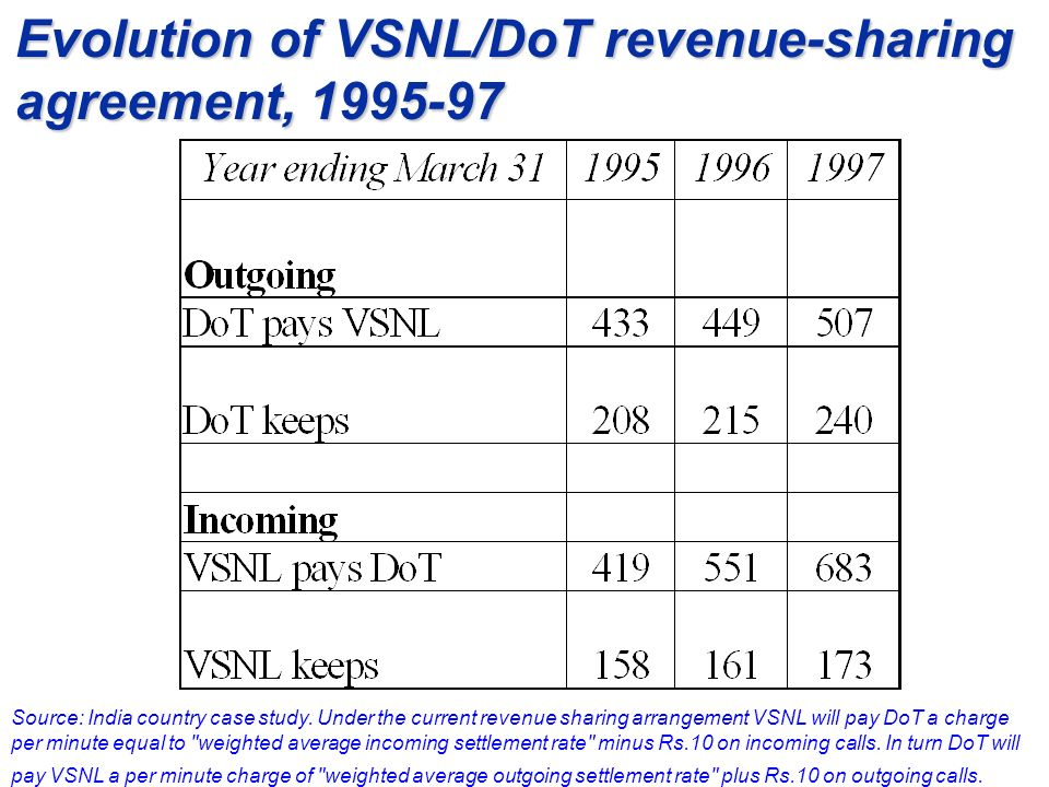 Evolution of VSNL/DoT revenue-sharing agreement, 1995-97 Source: India country case study. Under the current revenue sharing arrangement VSNL will pay