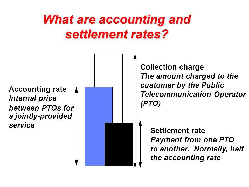 Collection charge revenue, 30% Net settlements, 37% Domestic revenues, 33% Sri Lanka Source of telecom revenues, 1996/97