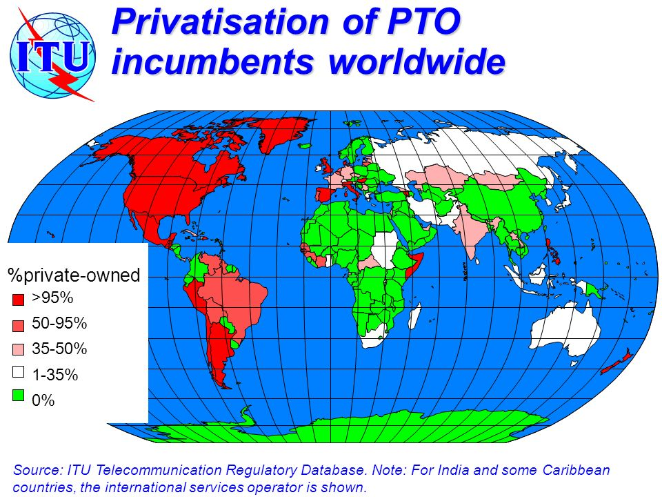 Privatisation of PTO incumbents worldwide Source: ITU Telecommunication Regulatory Database.