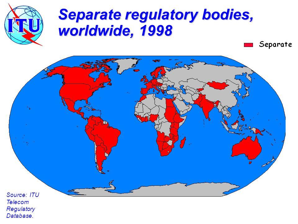 Separate regulatory bodies, worldwide, 1998 Source: ITU Telecom Regulatory Database.