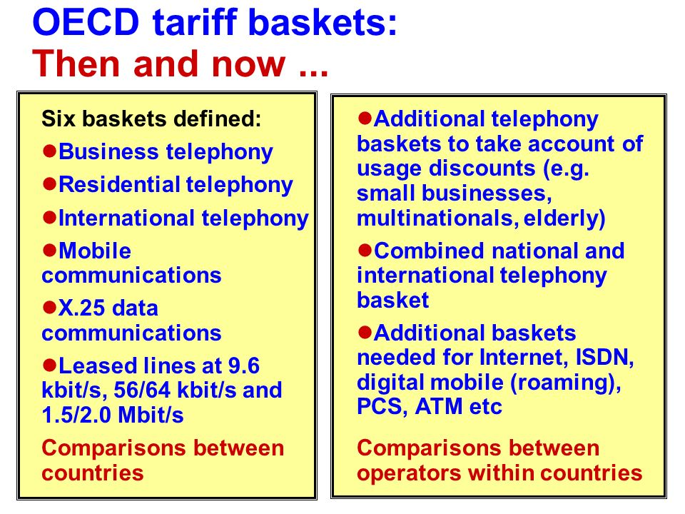OECD tariff baskets: Then and now...