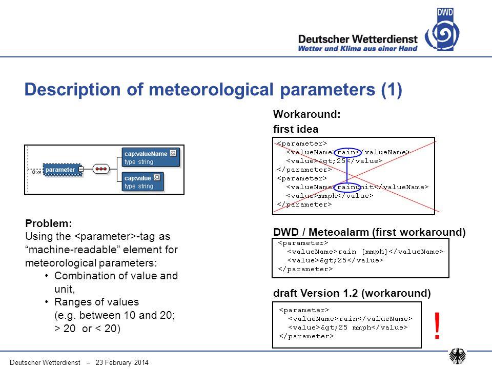 Deutscher Wetterdienst – 23 February 2014 Description of meteorological parameters (1) Problem: Using the -tag as machine-readable element for meteoro
