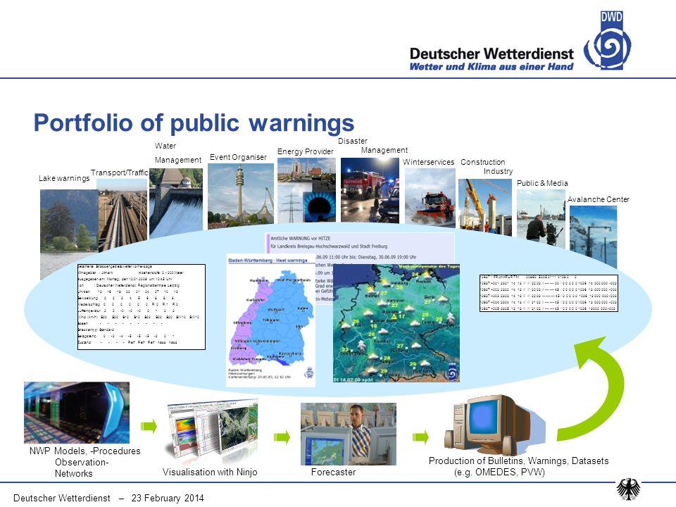 Deutscher Wetterdienst – 23 February 2014 Portfolio of public warnings Water Management Lake warnings Transport/Traffic Winterservices Event Organiser