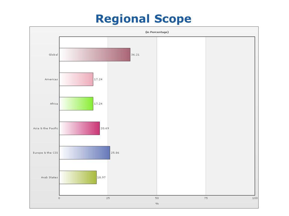 6 Regional Scope