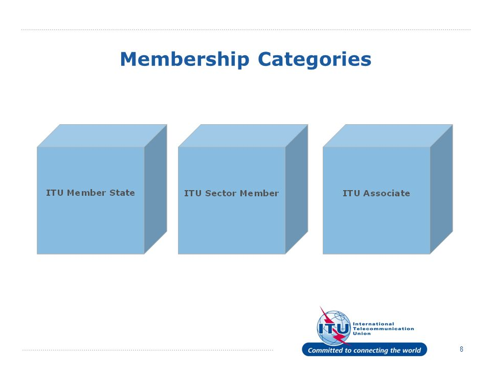 8 Membership Categories