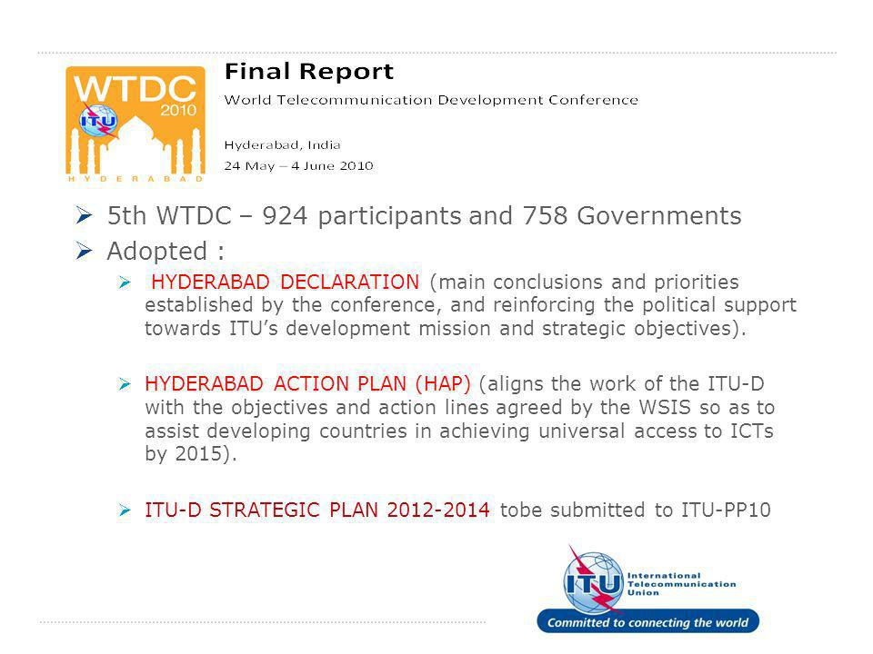 5th WTDC – 924 participants and 758 Governments Adopted : HYDERABAD DECLARATION (main conclusions and priorities established by the conference, and reinforcing the political support towards ITUs development mission and strategic objectives).
