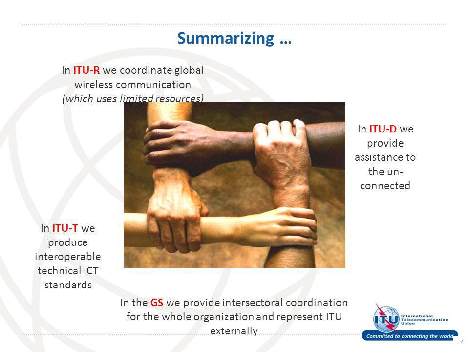 International Telecommunication Union Summarizing … 4 In ITU-T we produce interoperable technical ICT standards In ITU-R we coordinate global wireless communication (which uses limited resources) In ITU-D we provide assistance to the un- connected In the GS we provide intersectoral coordination for the whole organization and represent ITU externally
