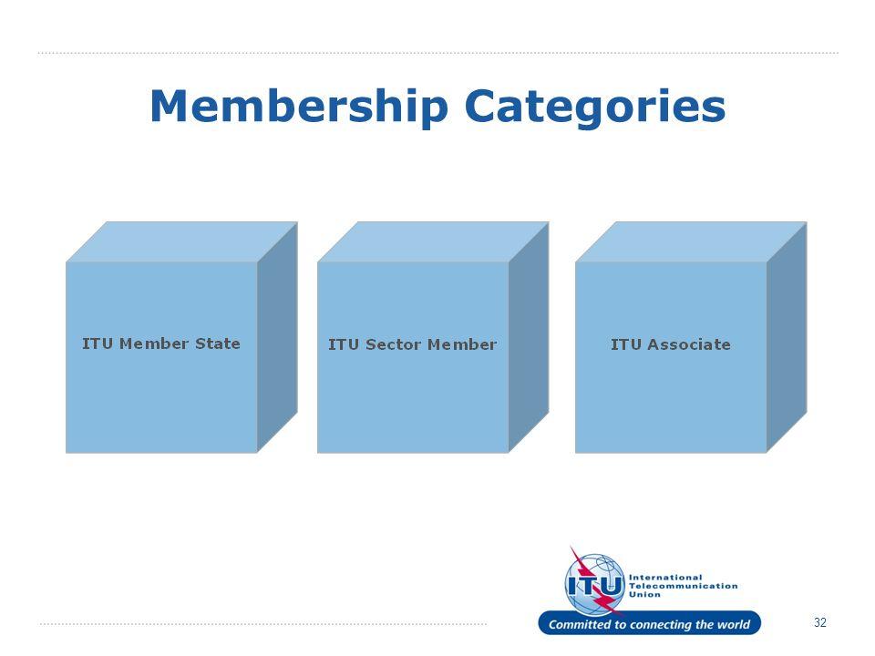 32 Membership Categories