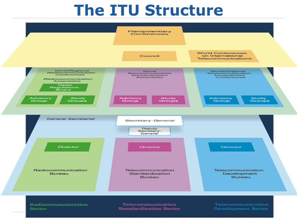 37 Benefits of being an ITU Sector Member 4.