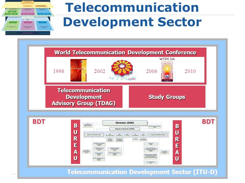 Telecommunication Development Sector World Telecommunication Development Conference Telecommunication Development Advisory Group (TDAG) Study Groups BUREAUBUREAUBUREAUBUREAU BUREAUBUREAUBUREAUBUREAU Telecommunication Development Sector (ITU-D) BDTBDT 2006200219982010
