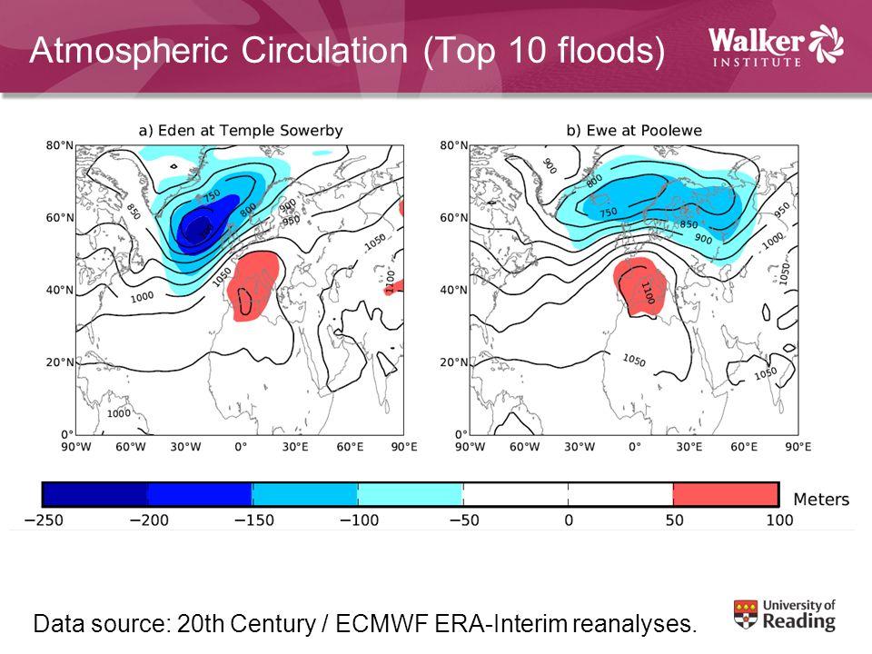 Atmospheric Circulation (Top 10 floods) Data source: 20th Century / ECMWF ERA-Interim reanalyses.