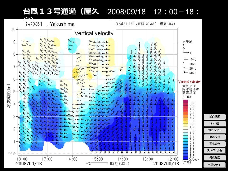 6.2 Wind Profiler Radars40 2008/09/18 12 00 18 00 Vertical velocity / / Vertical velocity Yakushima