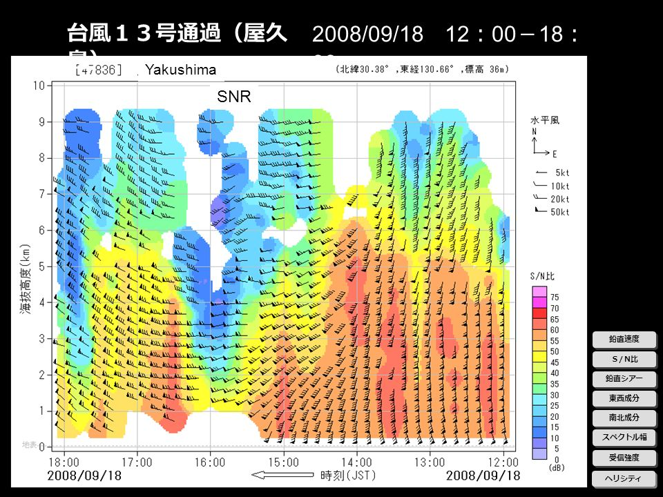 6.2 Wind Profiler Radars41 2008/09/18 12 00 18 00 / / SNR Yakushima