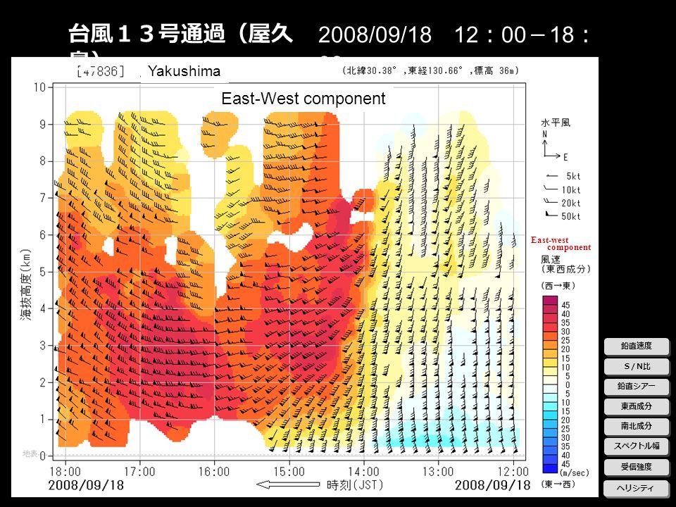 6.2 Wind Profiler Radars43 2008/09/18 12 00 18 00 component East-west / / East-West component Yakushima