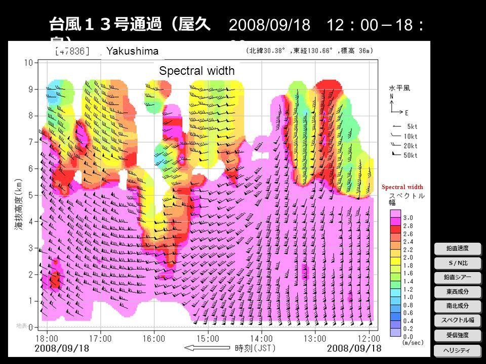 6.2 Wind Profiler Radars45 2008/09/18 12 00 18 00 Spectral width / / Spectral width Yakushima