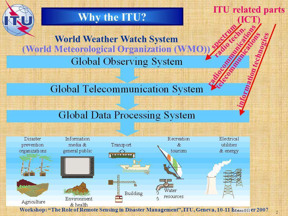 Workshop: The Role of Remote Sensing in Disaster Management, ITU, Geneva, 10-11 December 2007 3 Tsunami Detection and Prediction System Deep-ocean Assessment and Report of Tsunami Deep-ocean Assessment and Report of Tsunami (DART) system