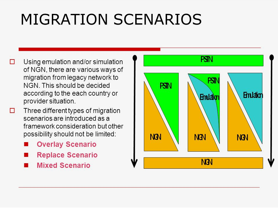 MIGRATION SCENARIOS Using emulation and/or simulation of NGN, there are various ways of migration from legacy network to NGN. This should be decided a