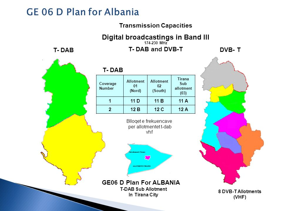 Kapacitetet Transmetues Digital broadcastings in Band III 174-230 MHz T- DAB and DVB-T T- DAB T-DAB Sub Allotment In Tirana City 8 DVB-T Allotments (V