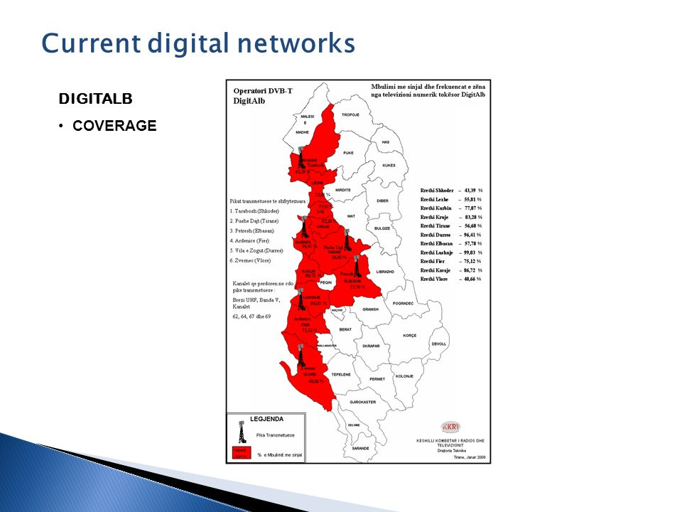 DIGITALB COVERAGE Current digital networks