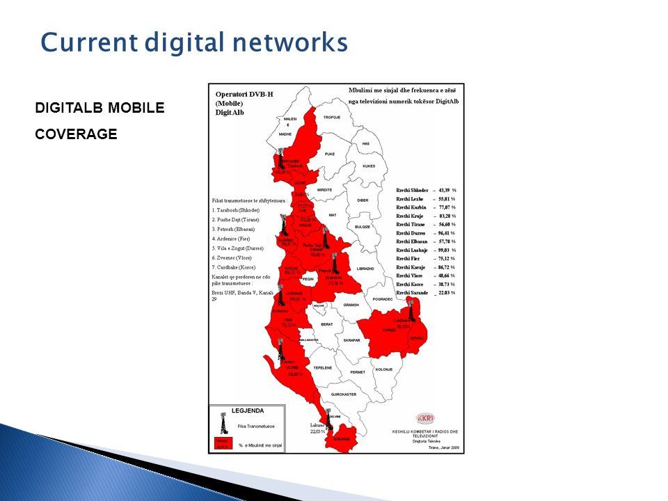 DIGITALB MOBILE COVERAGE Current digital networks