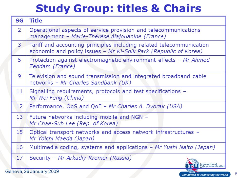 9 Geneva, 26 January 2009 Study Group: titles & Chairs SGTitle 2Operational aspects of service provision and telecommunications management – Marie-Thé
