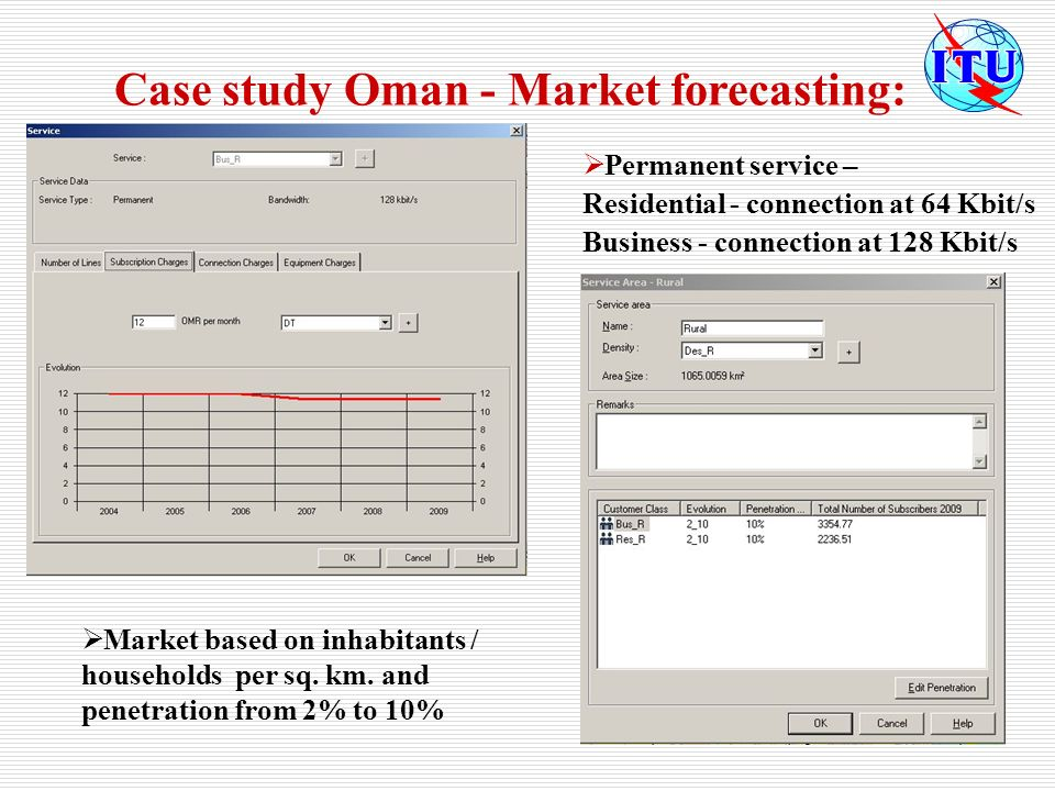 Case study Oman - Market forecasting: Market based on inhabitants / households per sq. km. and penetration from 2% to 10% Permanent service – Resident