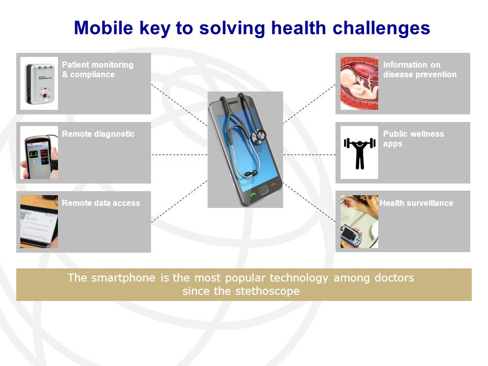 Mobile key to solving health challenges Patient monitoring & compliance Remote diagnostic Remote data access The smartphone is the most popular technology among doctors since the stethoscope Information on disease prevention Public wellness apps Health surveillance