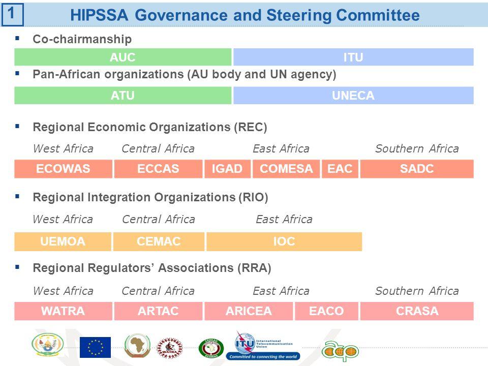 International Telecommunication Union Co-chairmanship Pan-African organizations (AU body and UN agency) Regional Economic Organizations (REC) Regional