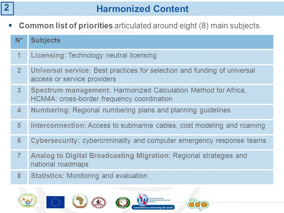 International Telecommunication Union Harmonized Content N°N°Subjects 1Licensing: Technology neutral licensing 2Universal service: Best practices for