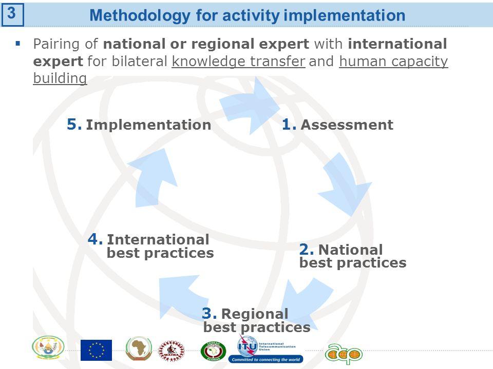 International Telecommunication Union Methodology for activity implementation Pairing of national or regional expert with international expert for bil