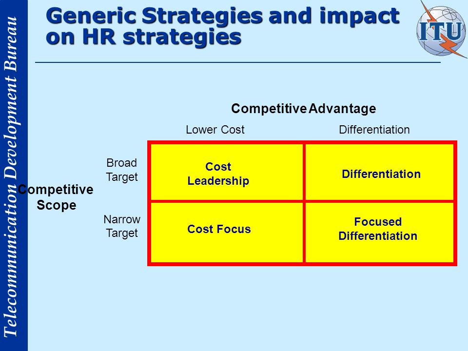 Telecommunication Development Bureau Generic Strategies and impact on HR strategies Competitive Advantage Competitive Scope Lower Cost Differentiation
