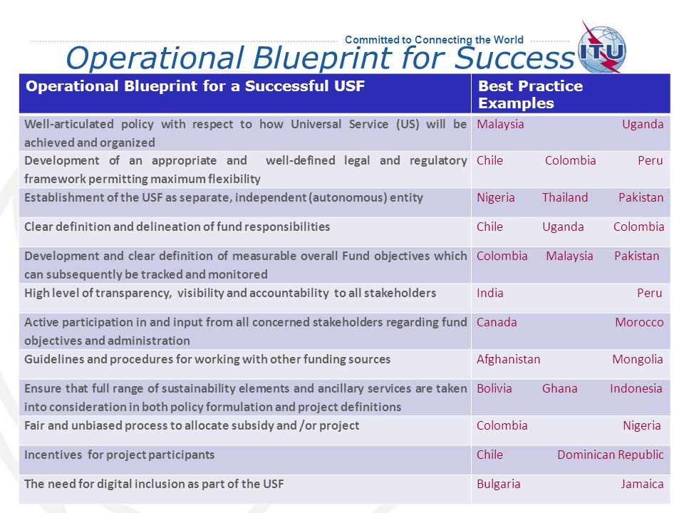 Committed to Connecting the World Operational Blueprint for Success 9 Operational Blueprint for a Successful USFBest Practice Examples Well-articulated policy with respect to how Universal Service (US) will be achieved and organized Malaysia Uganda Development of an appropriate and well-defined legal and regulatory framework permitting maximum flexibility Chile Colombia Peru Establishment of the USF as separate, independent (autonomous) entityNigeria Thailand Pakistan Clear definition and delineation of fund responsibilitiesChile Uganda Colombia Development and clear definition of measurable overall Fund objectives which can subsequently be tracked and monitored Colombia Malaysia Pakistan High level of transparency, visibility and accountability to all stakeholdersIndia Peru Active participation in and input from all concerned stakeholders regarding fund objectives and administration Canada Morocco Guidelines and procedures for working with other funding sourcesAfghanistan Mongolia Ensure that full range of sustainability elements and ancillary services are taken into consideration in both policy formulation and project definitions Bolivia Ghana Indonesia Fair and unbiased process to allocate subsidy and /or projectColombia Nigeria Incentives for project participantsChile Dominican Republic The need for digital inclusion as part of the USFBulgaria Jamaica