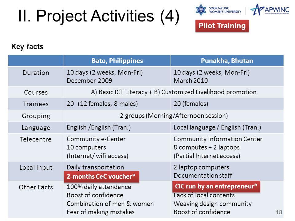 II. Project Activities (4) Key facts Pilot Training Bato, PhilippinesPunakha, Bhutan Duration 10 days (2 weeks, Mon-Fri) December 2009 10 days (2 week