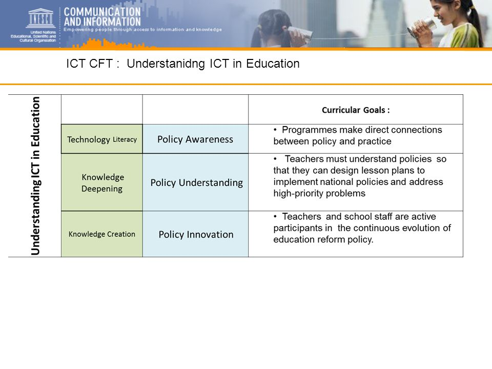 ICT CFT : Understanidng ICT in Education